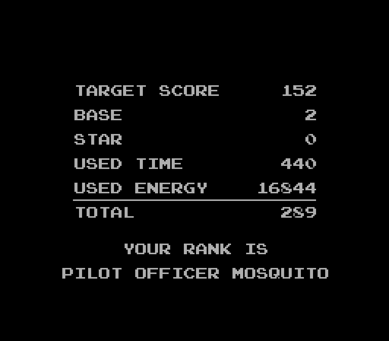 A typical end of game screen, which uses a very Star Raiders-like ranking system.