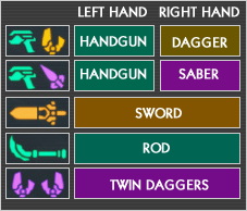 Weapons and the hands they occupy