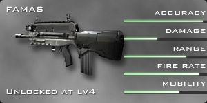 M4A1 stats