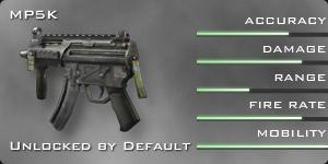 MP5K stats