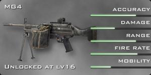 MG4 stats