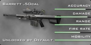 Barret .50cal stats