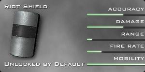 Riot Shield stats
