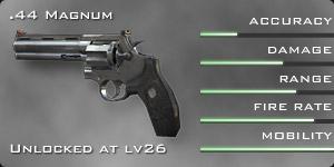 .44 Magnum stats