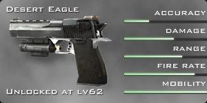 Desert Eagle stats