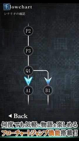 Players can jump between multiple timelines like in Virtue's Last Reward.