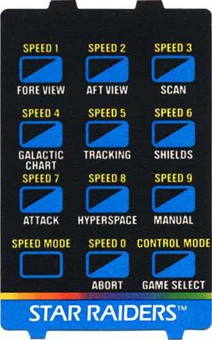 Atari 5200 Overlay