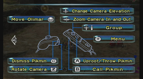 The 'New Player Control' Pikmin controls.