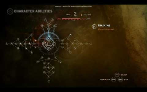 The four skill trees.