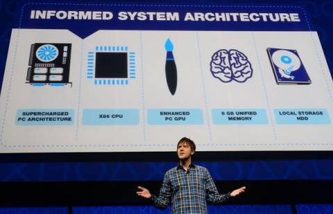 Mark Cerny talking informed system architecture.