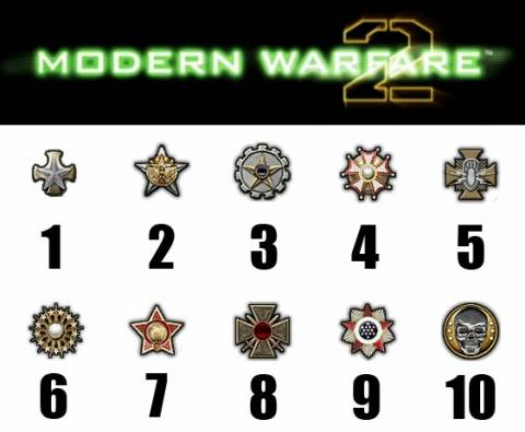 Prestige Emblems