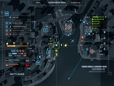 Commander Mode is back in Battlefield 4