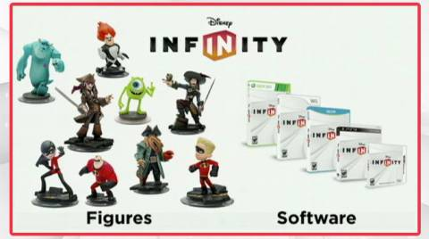 The amount of money Disney seems poised to make off of Infinity is just staggering. But I think the product is interesting beyond its ability to print dollars.