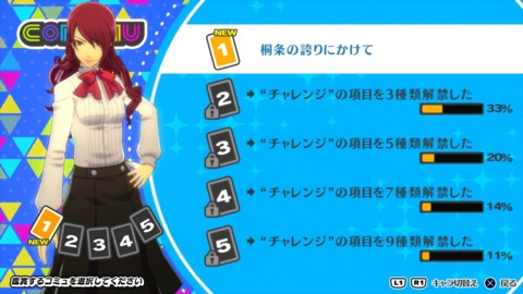 Unlocking Challenge Modifiers (by fulfilling gameplay-related tasks) also contributes toward unlocking Mitsuru's Social scenes.