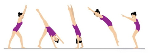 Roundoff - A cartwheel variation that's used at the beginning of a tumbling pass, to correctly align the body for additional tumbling skills. (Handsprings, tucks, fulls, etc...)