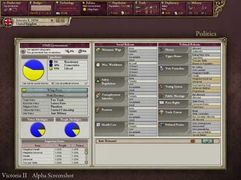 Political management screen