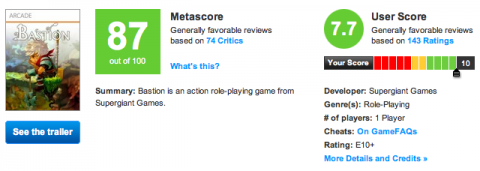Supergiant mentioned the Metacritic issue and users responded with positive reviews.