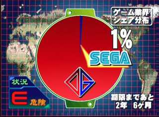 Keeping track of Sega's market share is the key to success.