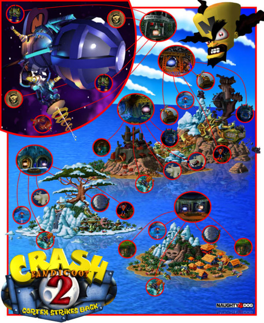State of islands in Crash 2