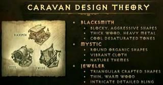 Artisans Caravan design