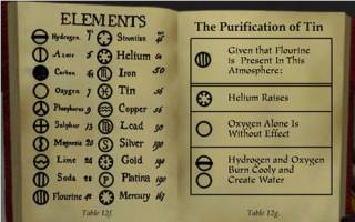 Try remembering what all these symbols mean! Muahahaha!