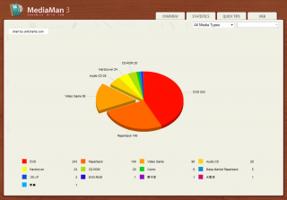 MediaMan Statistics