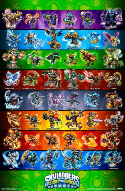 Poster for all the new characters released for Swap Force