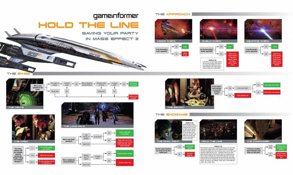 Game Informer Guide